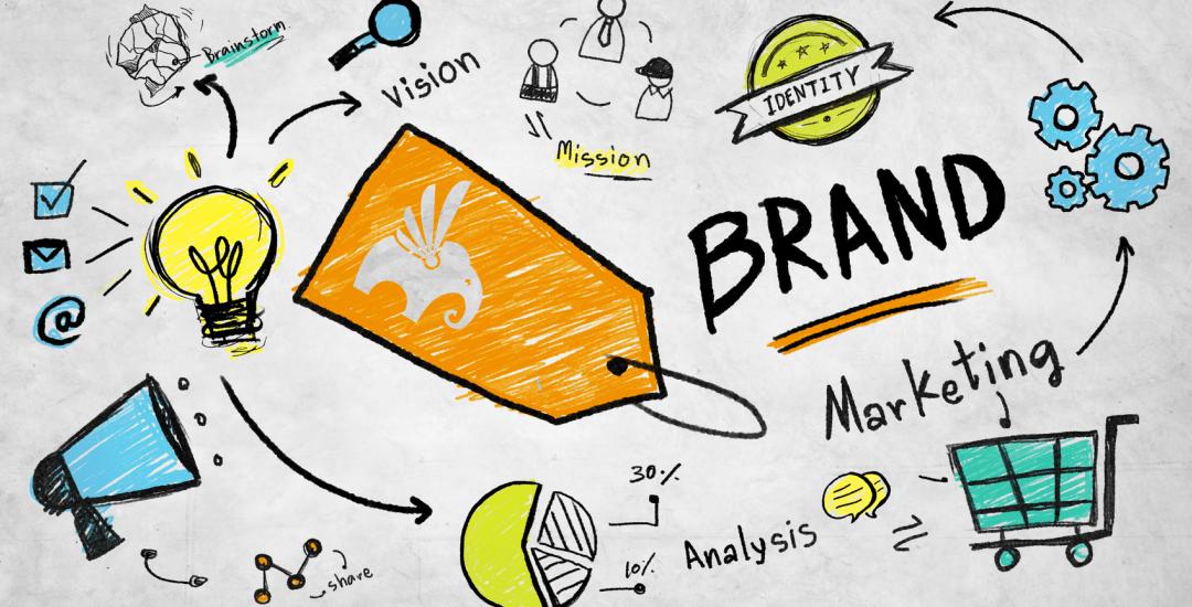 Brandingul online. Cum să nu dai greș în Social Media.
